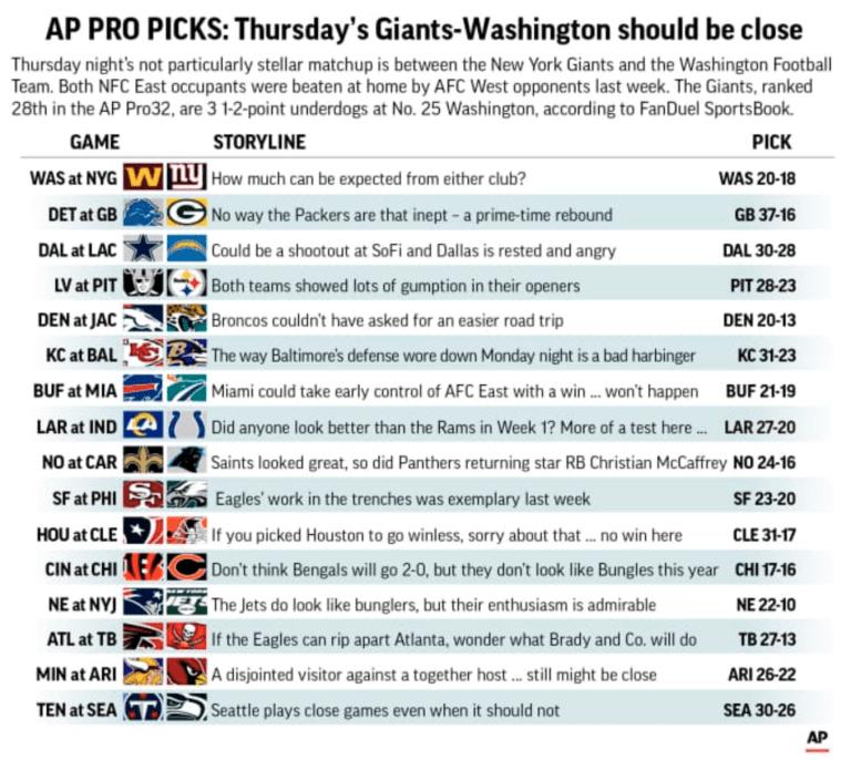 AP Pro Picks